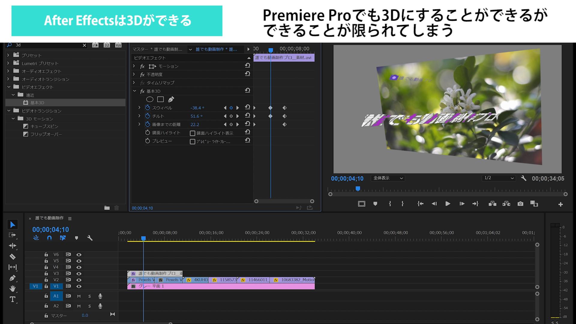 Premiereでも3Dにすることは可能